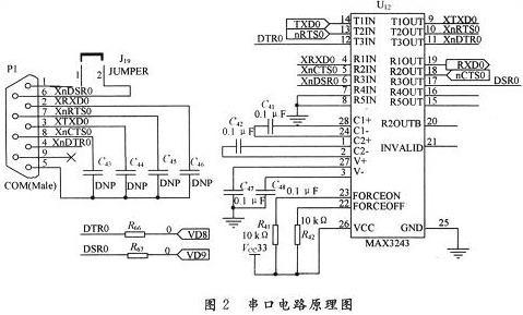 基于arm9开发板的usb设计与实现