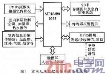 电路 电路图 电子 设计 素材 原理图 355_248