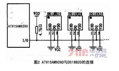 ds18b20与控制器的接口电路图如图2所示.